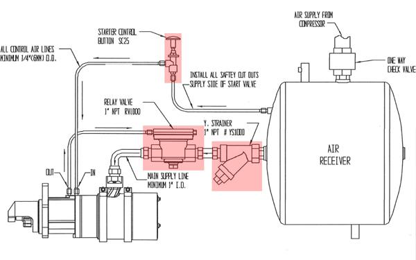 System overview huegli tech ag
